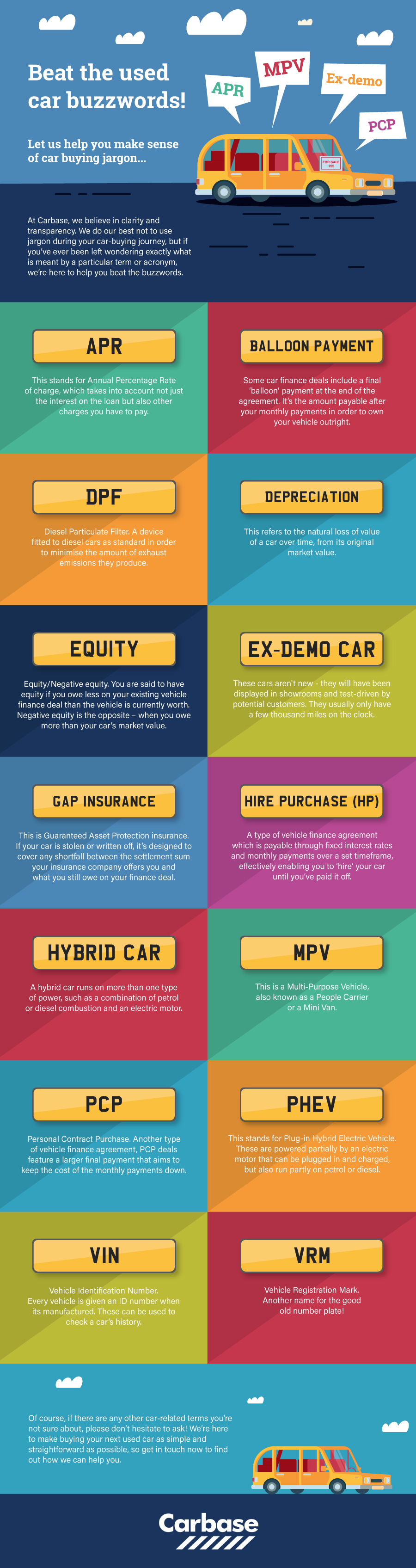 Used car buzzword and lingo guide